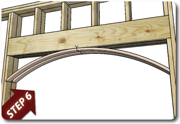 Archways Made Easy